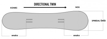 directional twin