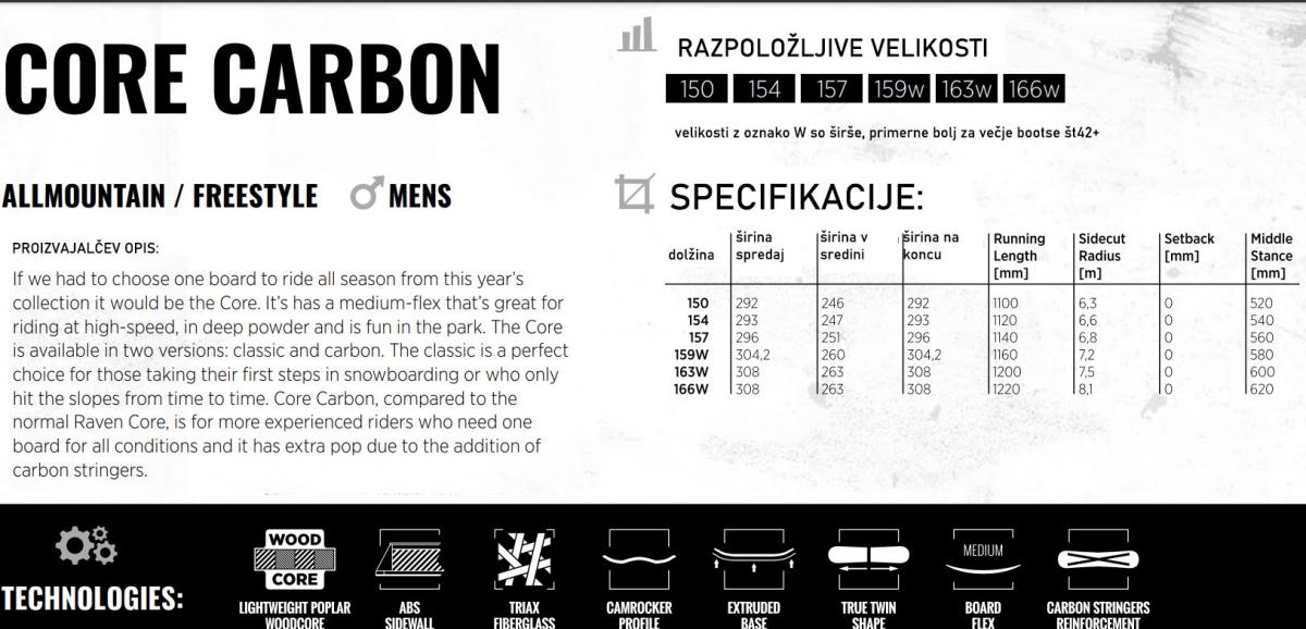 core carbon